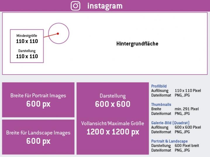 Bilder für Soziale Netzwerke bereitstellen